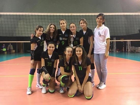 aics volley 550
