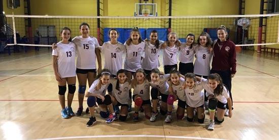 volley 13 550
